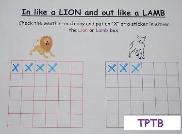 In like a LION? March Weather for Kids!