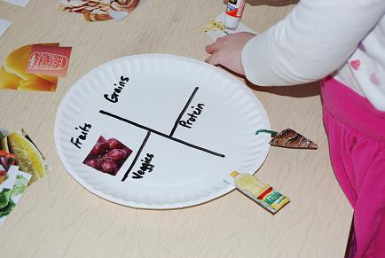Choose My Plate Paper Plate Craft for Preschool & Healthy Food Habits in Preschool: Sorting and a Paper Plate Project ...