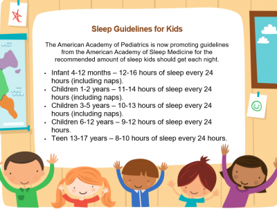 How Many Hours of Sleep Should Kids Get Each Night