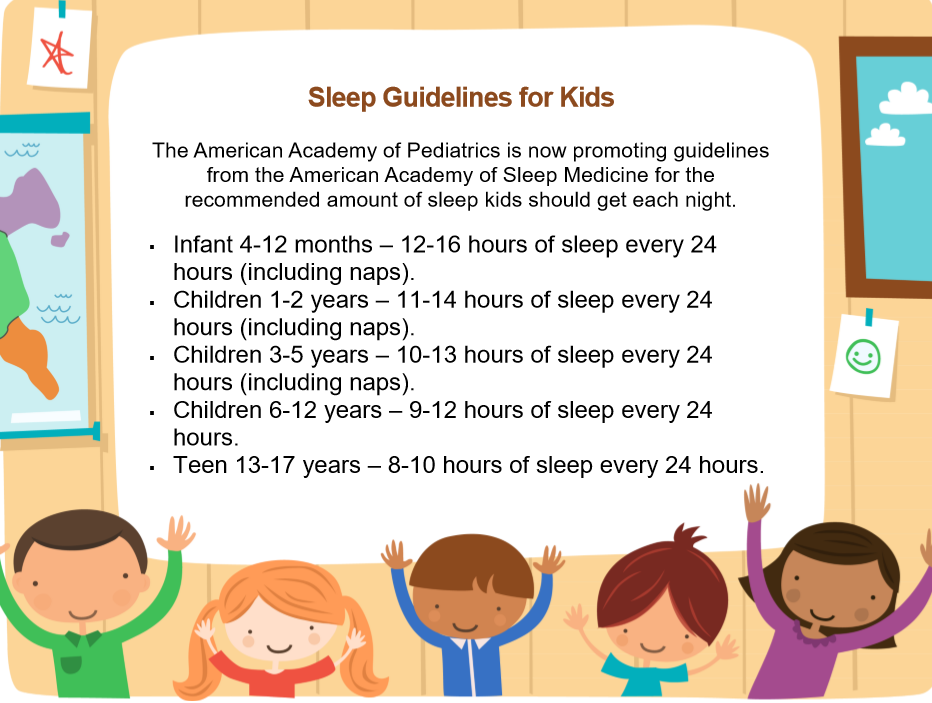 How Many Hours of Sleep Should Kids Get Each Night • The ...
