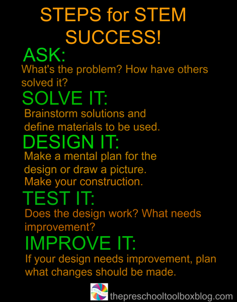 Steps to STEM Success with kids.